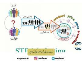 استراتژی STP کلیدی برای موفقیت در بازاریابی!!!