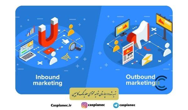 بازاریابی برونگرا و تفاوت با بازاریابی درونگرا