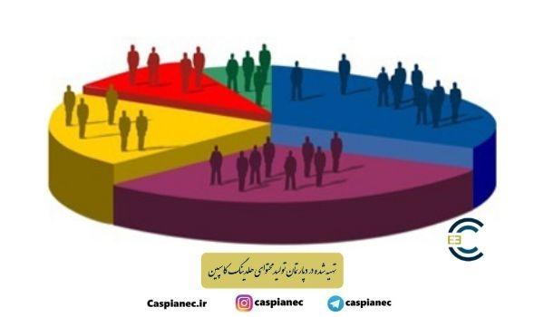 هزینه کسب مشتری( CAC ) و ارزش طول عمر مشتری ( CLV )