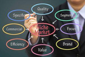 بازاریابی گوشه ای/بازار/کسب و کار/ بازار